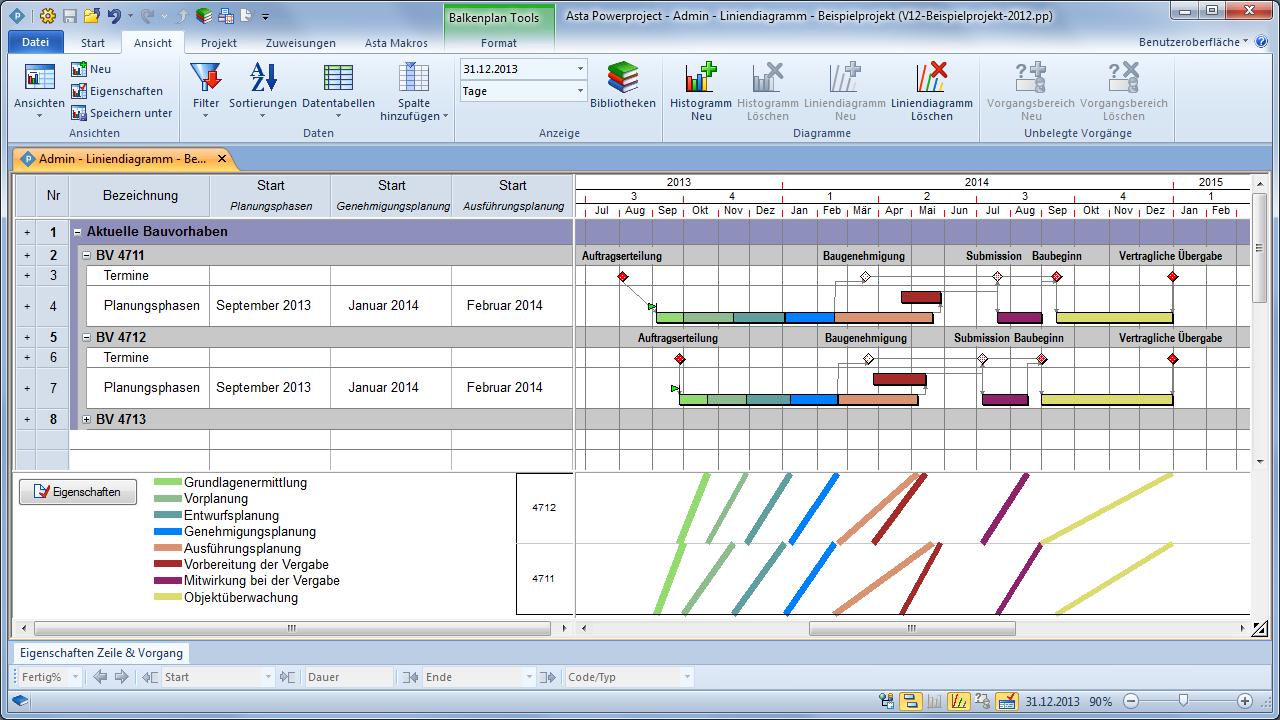 Atemberaubend 82 Phänomenale Liniendiagramm Software Ideen ...