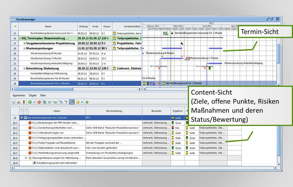 ... Projektsteuerungsinformationen Werden Mit Ihrem Zeitlichen Bezug  Transparent In Einem Zentralen System Erfasst Und Kommentiert